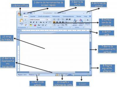 Ambiente de Trabajo de Microsoft Word 2007